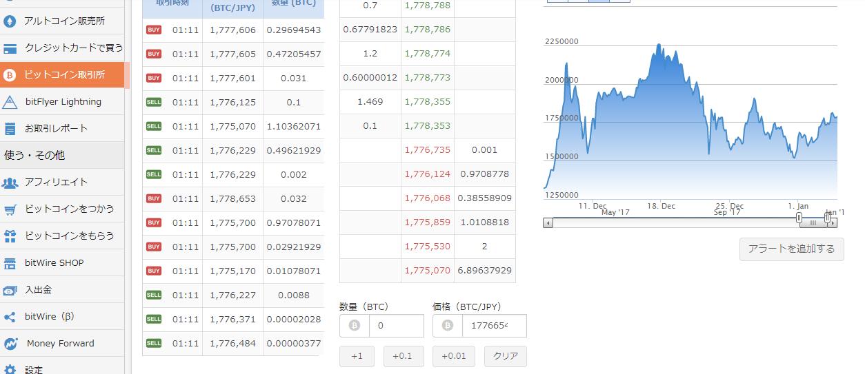 仮想通貨取引所「ビットフライヤー」ビットコイン取引所
