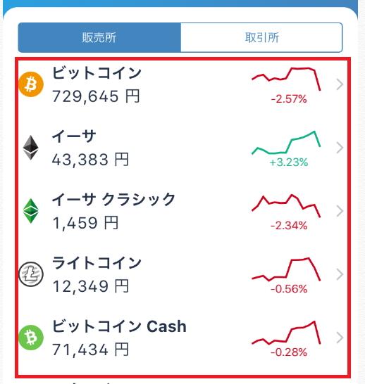 スマホアプリでチャートを見る