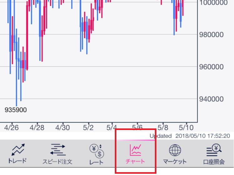 画面下にある「チャート」をタップでチャートが見られる