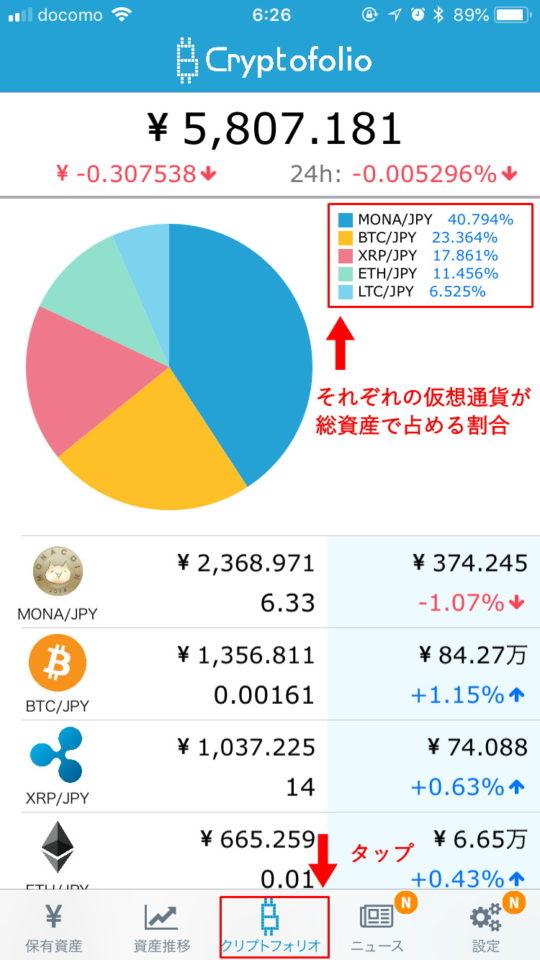 クリプトフォリオホーム画面のクリプトフォリオをタップし円グラフを表示
